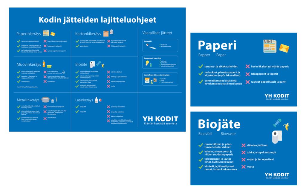 Telegraafi YH Kodit portfolio